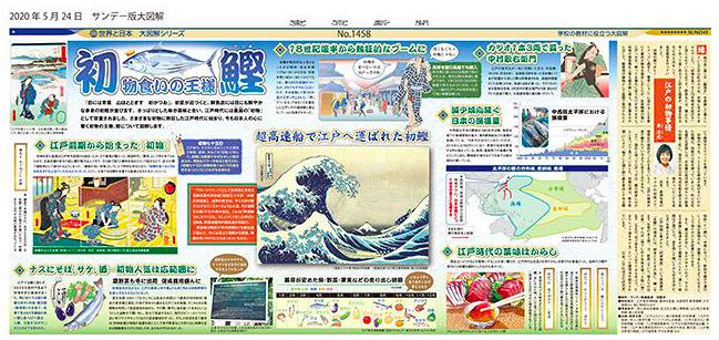東京新聞サンデー版